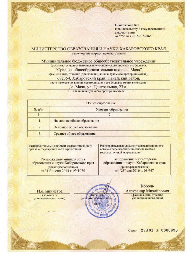 Приложение № 1 к регистрации 002